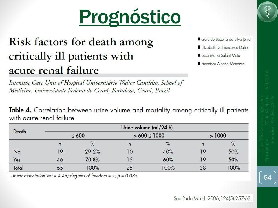 64 CT de Medicina de Urgência e Emergência CT de Medicina Intensiva - CREMEC/CFM 8/1/2014 Prognóstico