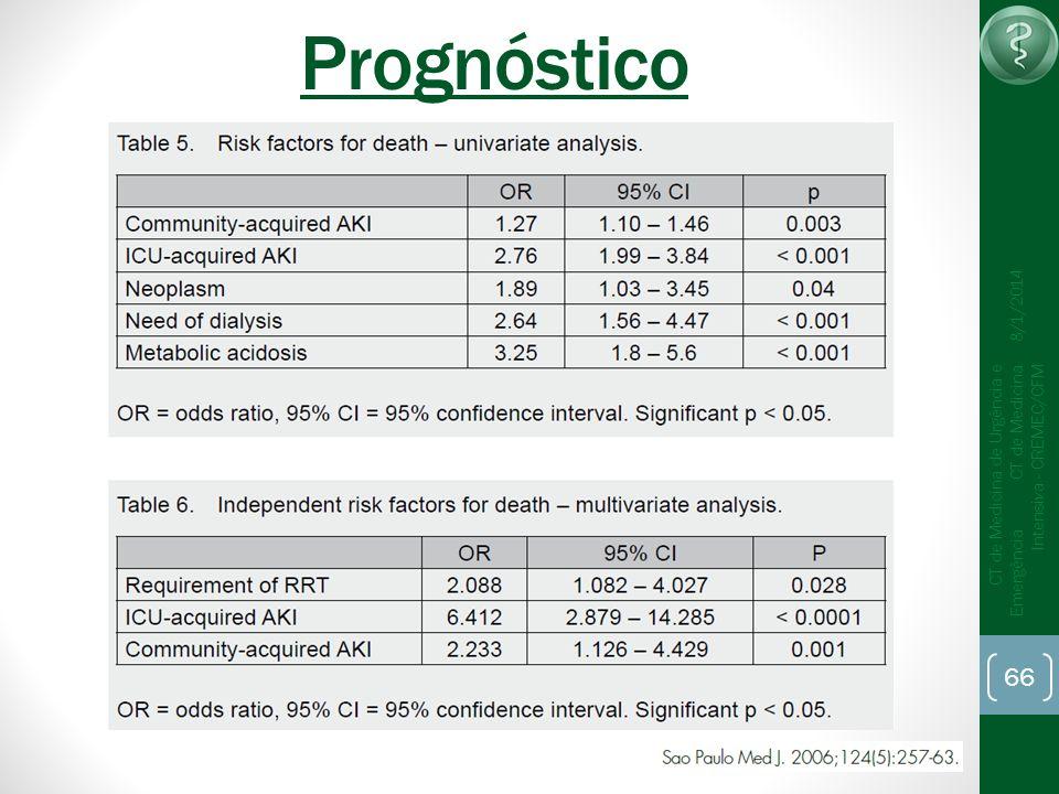 66 CT de Medicina de Urgência e Emergência CT de Medicina Intensiva - CREMEC/CFM 8/1/2014 Prognóstico