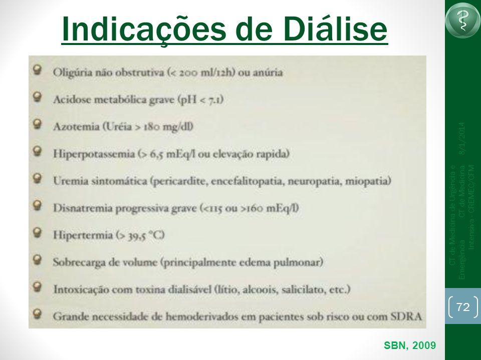72 CT de Medicina de Urgência e Emergência CT de Medicina Intensiva - CREMEC/CFM 8/1/2014 Indicações de Diálise SBN, 2009