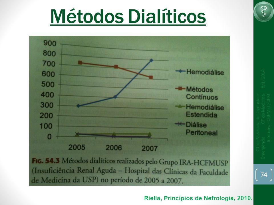 74 CT de Medicina de Urgência e Emergência CT de Medicina Intensiva - CREMEC/CFM 8/1/2014 Métodos Dialíticos Riella, Princípios de Nefrologia, 2010.
