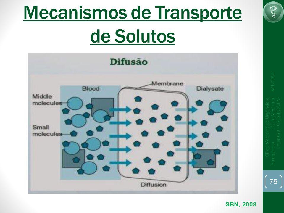 75 CT de Medicina de Urgência e Emergência CT de Medicina Intensiva - CREMEC/CFM 8/1/2014 Mecanismos de Transporte de Solutos SBN, 2009