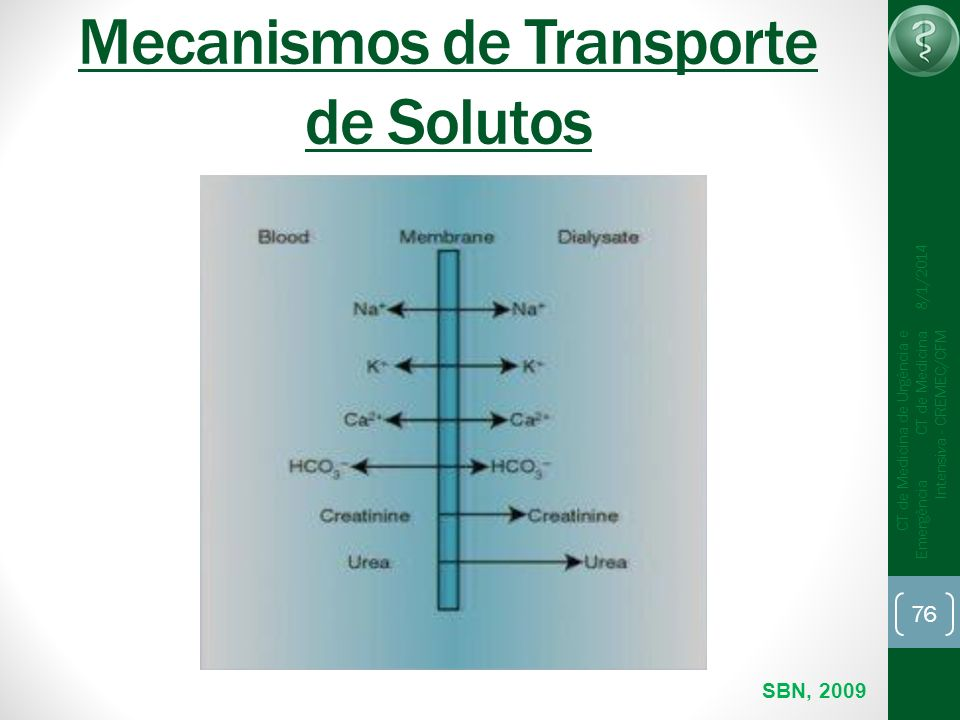 76 CT de Medicina de Urgência e Emergência CT de Medicina Intensiva - CREMEC/CFM 8/1/2014 Mecanismos de Transporte de Solutos SBN, 2009