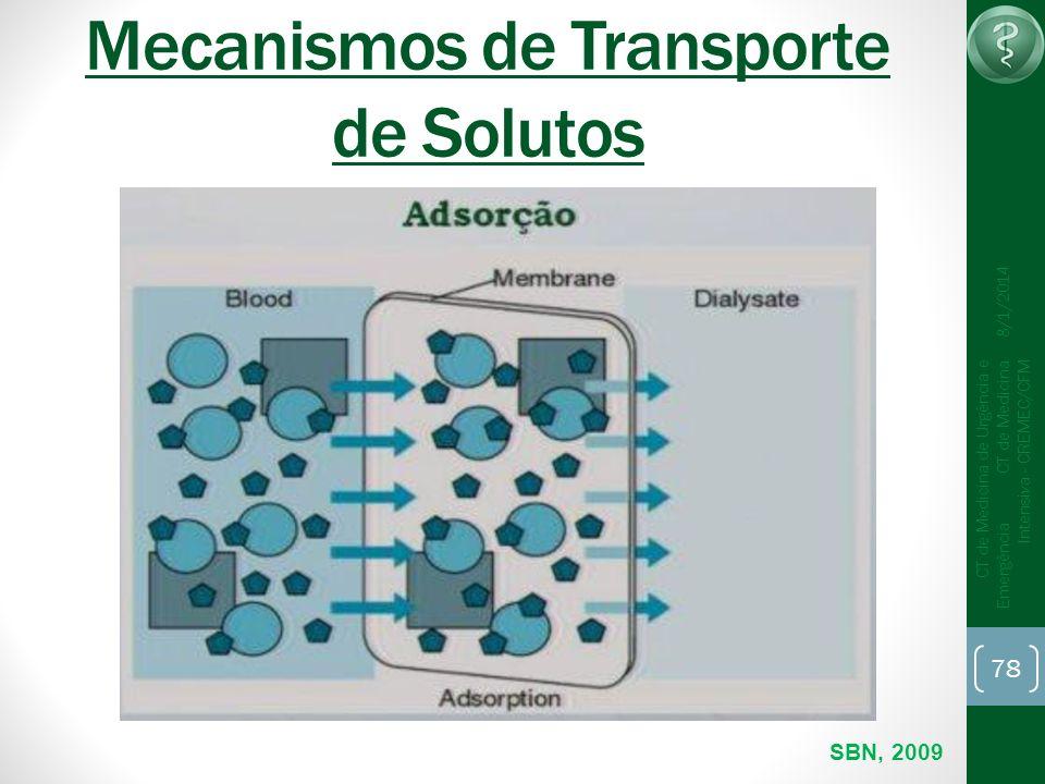 78 CT de Medicina de Urgência e Emergência CT de Medicina Intensiva - CREMEC/CFM 8/1/2014 Mecanismos de Transporte de Solutos SBN, 2009