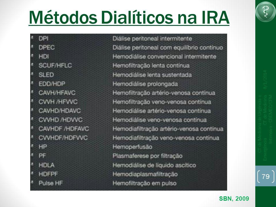 79 CT de Medicina de Urgência e Emergência CT de Medicina Intensiva - CREMEC/CFM 8/1/2014 Métodos Dialíticos na IRA SBN, 2009