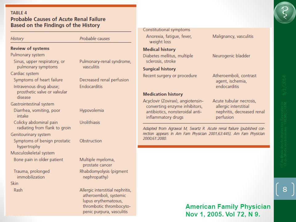 8/1/2014 CT de Medicina de Urgência e Emergência CT de Medicina Intensiva - CREMEC/CFM 8 American Family Physician Nov 1, 2005. Vol 72, N 9.