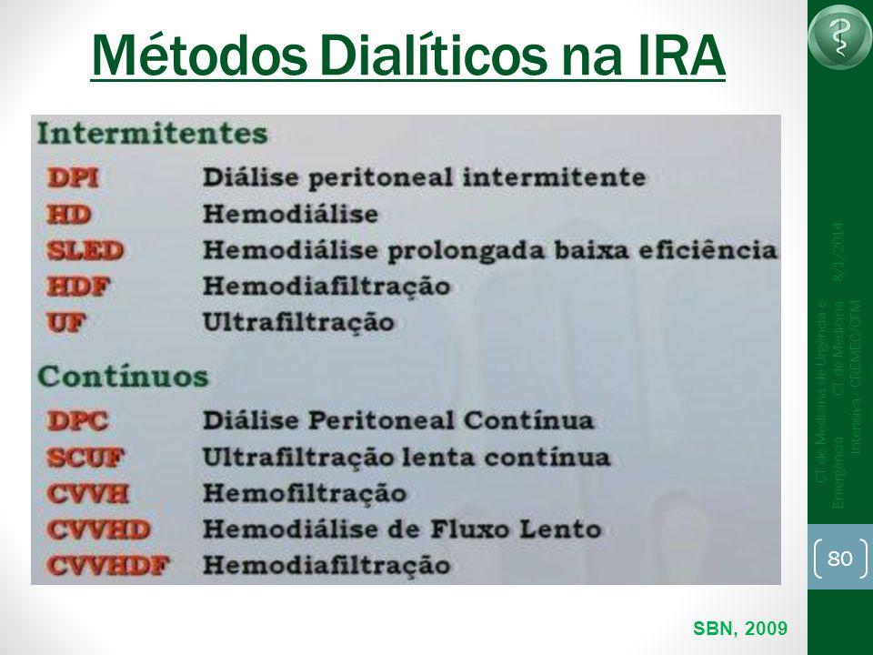 80 CT de Medicina de Urgência e Emergência CT de Medicina Intensiva - CREMEC/CFM 8/1/2014 Métodos Dialíticos na IRA SBN, 2009