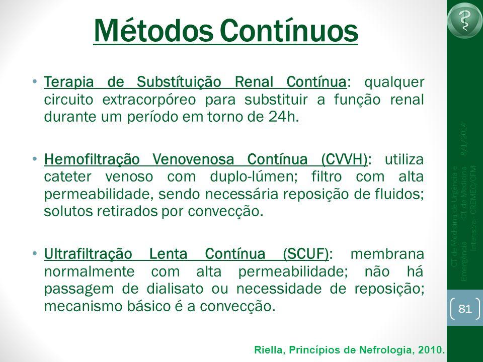 81 CT de Medicina de Urgência e Emergência CT de Medicina Intensiva - CREMEC/CFM 8/1/2014 Métodos Contínuos Terapia de Substítuição Renal Contínua: qu
