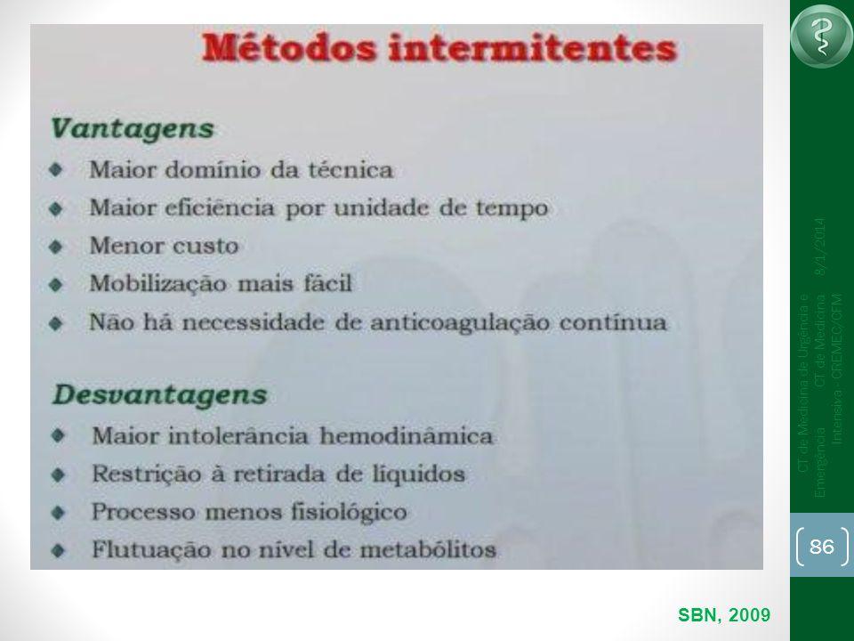 86 CT de Medicina de Urgência e Emergência CT de Medicina Intensiva - CREMEC/CFM 8/1/2014 SBN, 2009