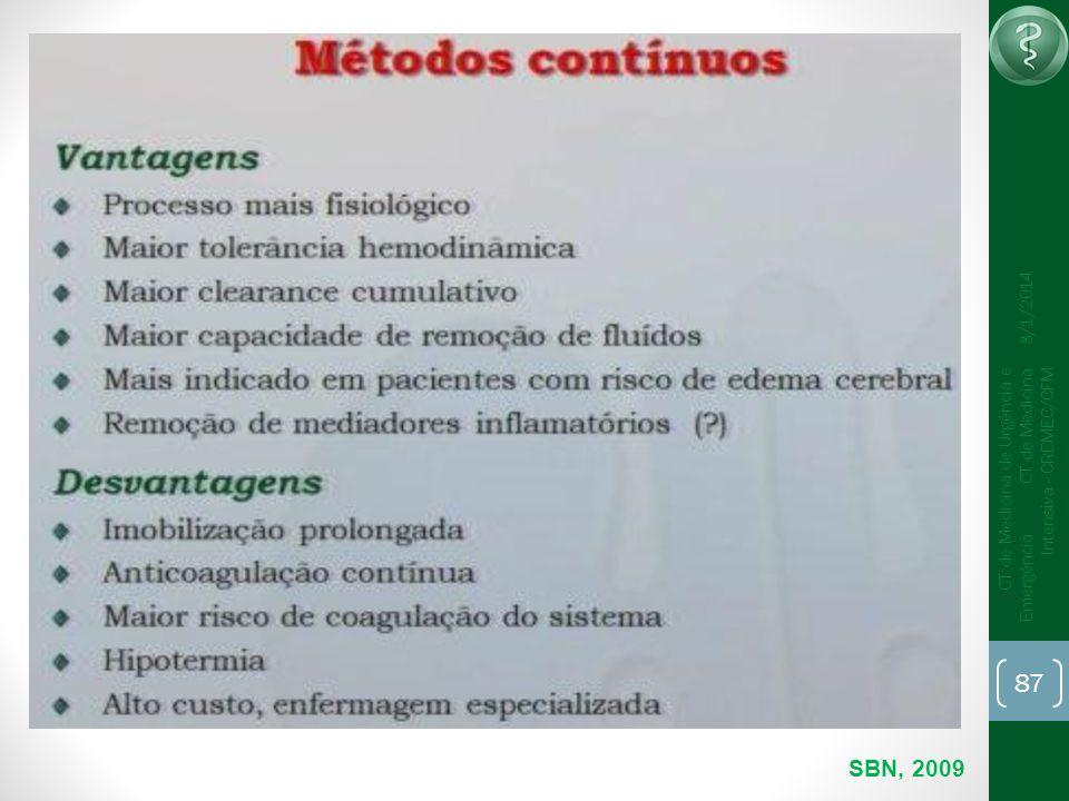 87 CT de Medicina de Urgência e Emergência CT de Medicina Intensiva - CREMEC/CFM 8/1/2014 SBN, 2009
