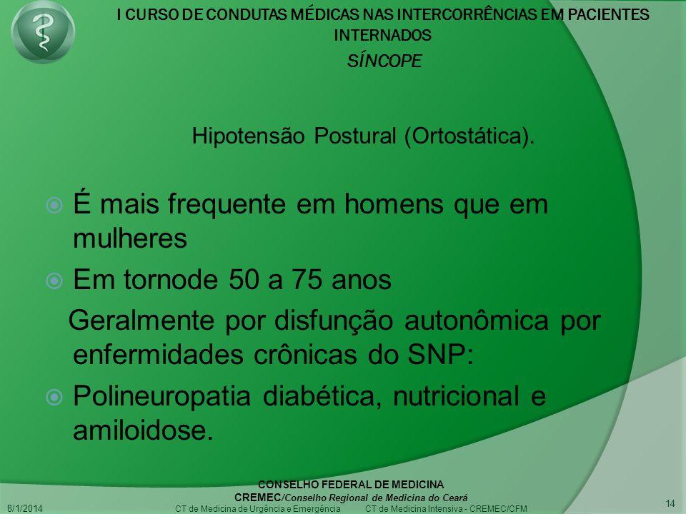 I CURSO DE CONDUTAS MÉDICAS NAS INTERCORRÊNCIAS EM PACIENTES INTERNADOS SÍNCOPE 8/1/2014 CONSELHO FEDERAL DE MEDICINA CREMEC /Conselho Regional de Medicina do Ceará CT de Medicina de Urgência e Emergência CT de Medicina Intensiva - CREMEC/CFM 14 É mais frequente em homens que em mulheres Em tornode 50 a 75 anos Geralmente por disfunção autonômica por enfermidades crônicas do SNP: Polineuropatia diabética, nutricional e amiloidose.