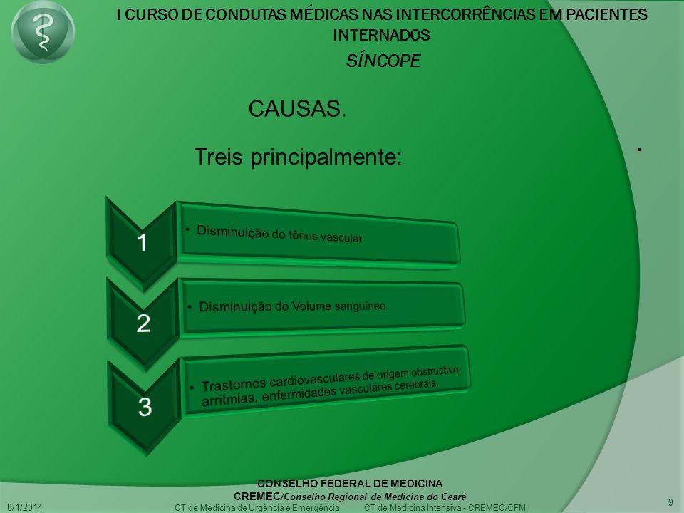 I CURSO DE CONDUTAS MÉDICAS NAS INTERCORRÊNCIAS EM PACIENTES INTERNADOS SÍNCOPE 8/1/2014 CONSELHO FEDERAL DE MEDICINA CREMEC /Conselho Regional de Medicina do Ceará CT de Medicina de Urgência e Emergência CT de Medicina Intensiva - CREMEC/CFM 9.