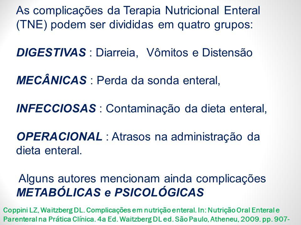 As complicações da Terapia Nutricional Enteral (TNE) podem ser divididas em quatro grupos: DIGESTIVAS : Diarreia, Vômitos e Distensão MECÂNICAS : Perd