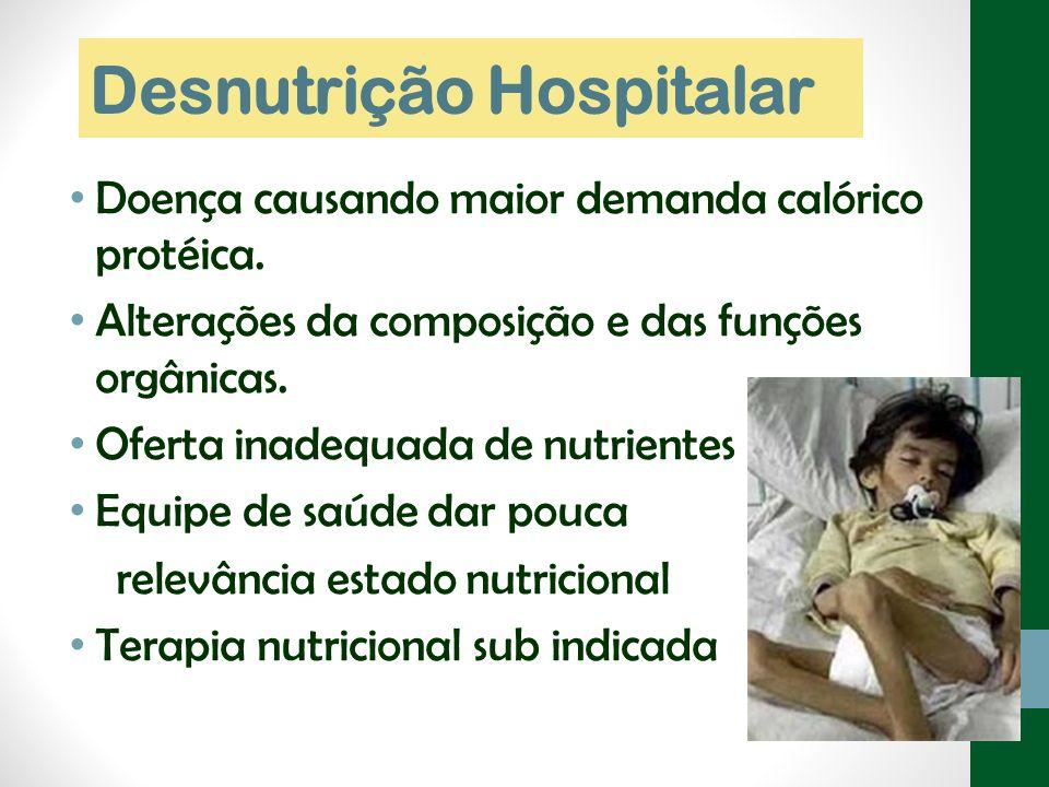 Desnutrição Hospitalar Doença causando maior demanda calórico protéica. Alterações da composição e das funções orgânicas. Oferta inadequada de nutrien