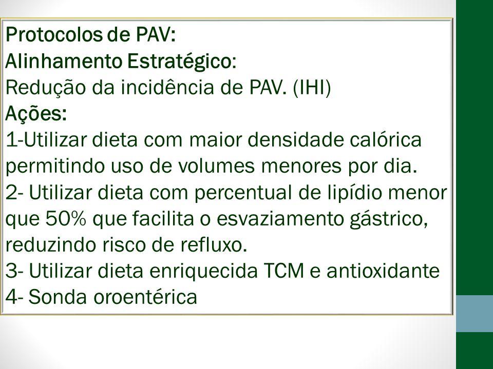 Protocolos de PAV: Alinhamento Estratégico: Redução da incidência de PAV. (IHI) Ações: 1-Utilizar dieta com maior densidade calórica permitindo uso de
