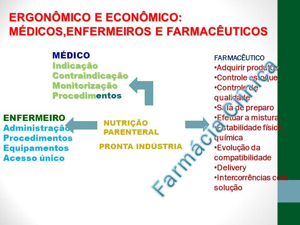 ERGONÔMICO E ECONÔMICO: MÉDICOS,ENFERMEIROS E FARMACÊUTICOS ENFERMEIRO Administração Procedimentos Equipamentos Acesso único MÉDICOIndicaçãoContraindi
