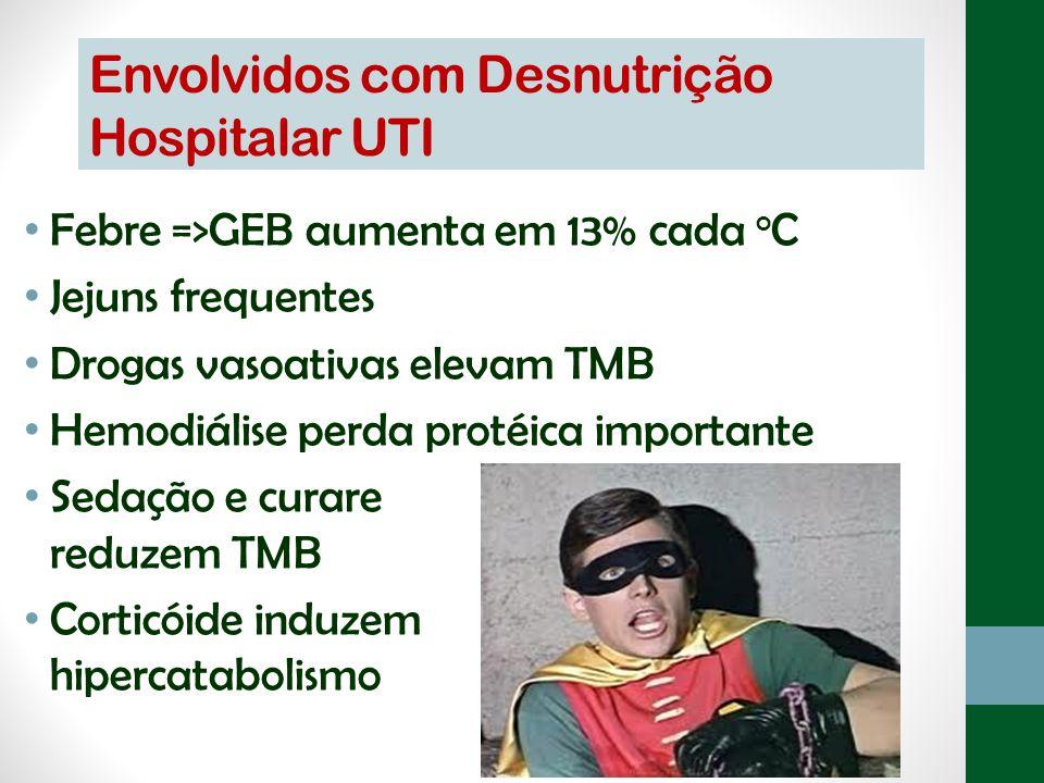 Envolvidos com Desnutrição Hospitalar UTI Febre =>GEB aumenta em 13% cada o C Jejuns frequentes Drogas vasoativas elevam TMB Hemodiálise perda protéic