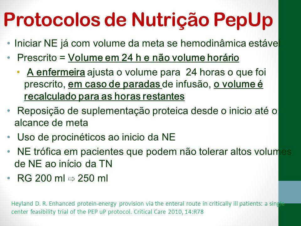Protocolos de Nutrição PepUp Iniciar NE já com volume da meta se hemodinâmica estável Prescrito = Volume em 24 h e não volume horário A enfermeira aju