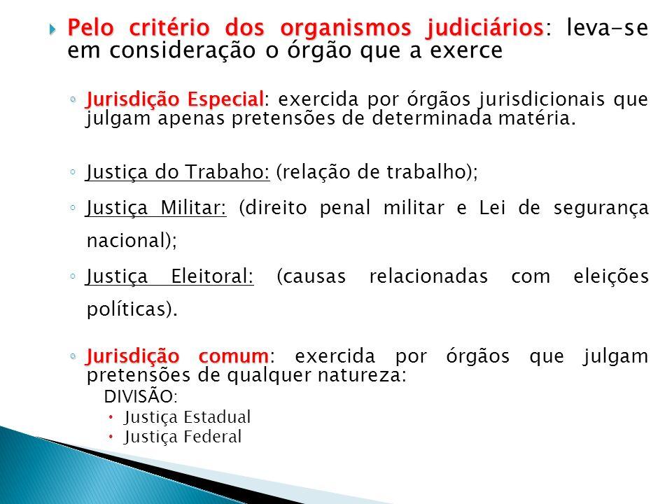 Pelo critério dos organismos judiciários Pelo critério dos organismos judiciários: leva-se em consideração o órgão que a exerce Jurisdição Especial Ju