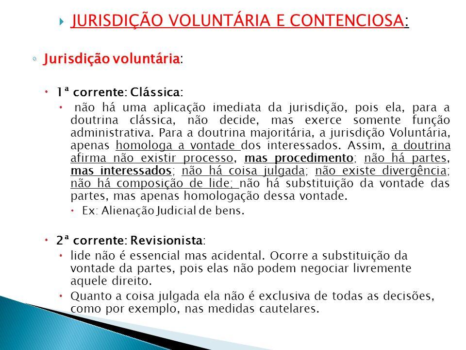 JURISDIÇÃO VOLUNTÁRIA E CONTENCIOSA: Jurisdição voluntária Jurisdição voluntária: 1ª corrente: Clássica: não há uma aplicação imediata da jurisdição,