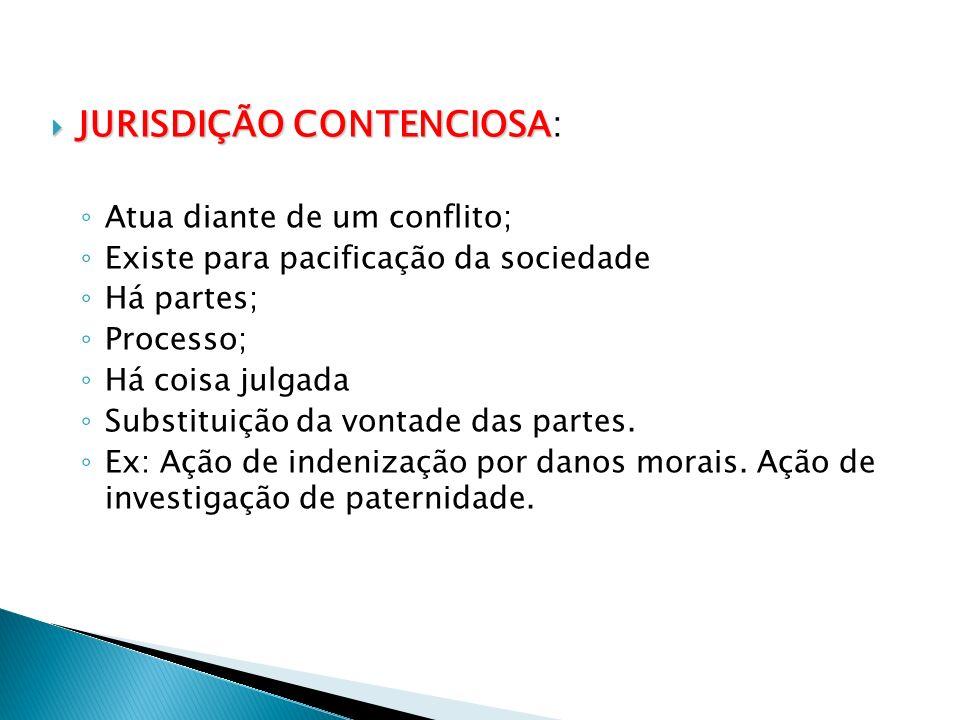 JURISDIÇÃO CONTENCIOSA JURISDIÇÃO CONTENCIOSA: Atua diante de um conflito; Existe para pacificação da sociedade Há partes; Processo; Há coisa julgada