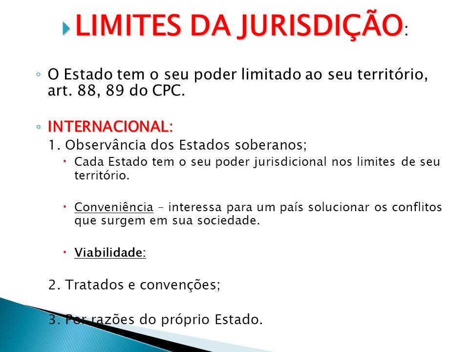 LIMITES DA JURISDIÇÃO LIMITES DA JURISDIÇÃO : O Estado tem o seu poder limitado ao seu território, art. 88, 89 do CPC. INTERNACIONAL: INTERNACIONAL: 1