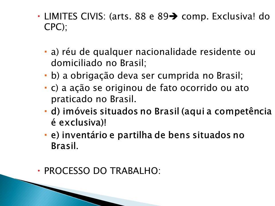 LIMITES CIVIS: (arts. 88 e 89 comp. Exclusiva! do CPC); a) réu de qualquer nacionalidade residente ou domiciliado no Brasil; b) a obrigação deva ser c