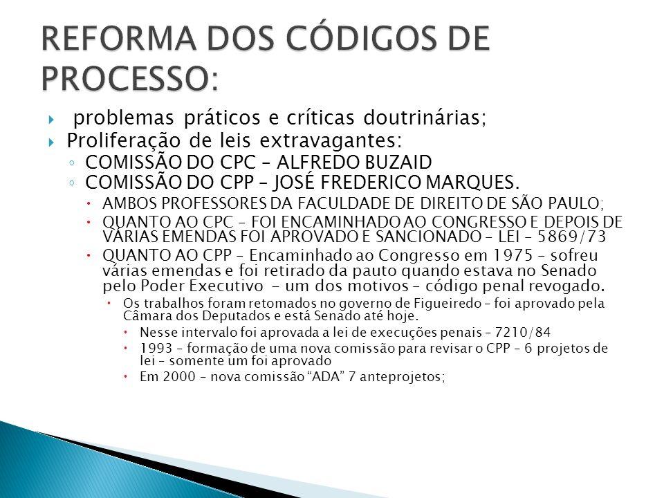 CPC: FORMAÇÃO Arts.