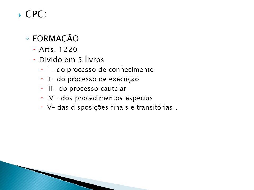 CPC: FORMAÇÃO Arts. 1220 Divido em 5 livros I – do processo de conhecimento II- do processo de execução III- do processo cautelar IV – dos procediment