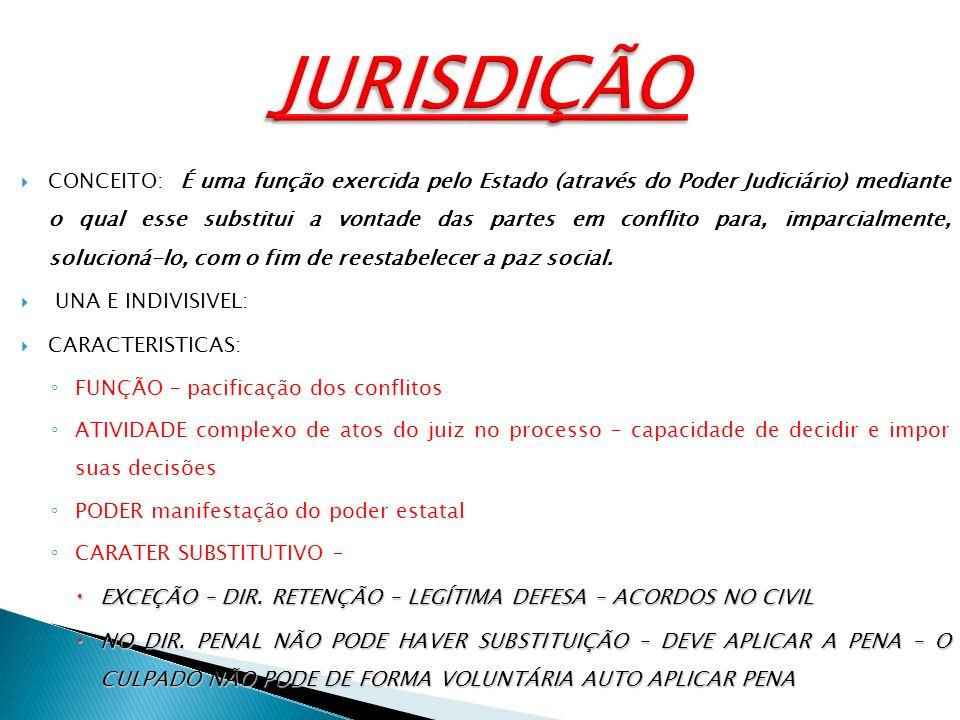 COMO A ATIVIDADE JURISDICIONAL É EXERCIDA.(agentes e órgãos) Juiz + auxiliares da justiça.
