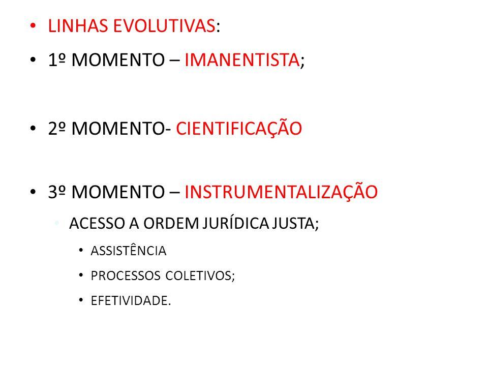 DEVIDO PROCESSO LEGAL; Material e formal.ISONOMIA; ART.