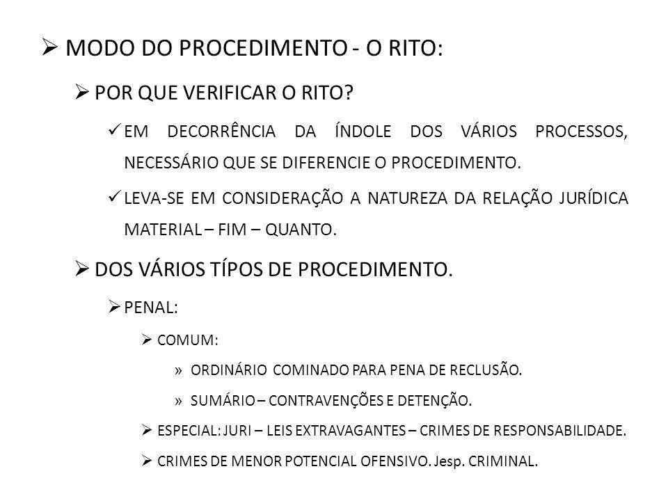 PROCESSO CIVIL: COMUM: ORDINÁRIO SUMÁRIO.