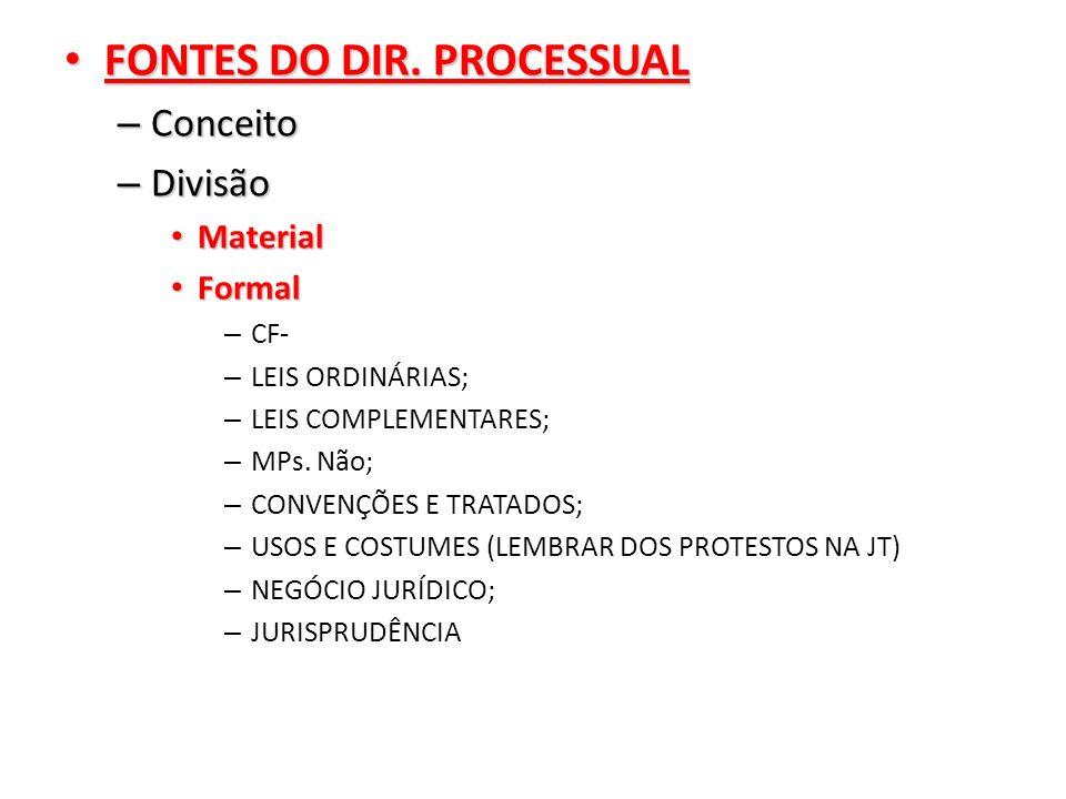 FONTES DO DIR. PROCESSUAL FONTES DO DIR. PROCESSUAL – Conceito – Divisão Material Material Formal Formal – CF- – LEIS ORDINÁRIAS; – LEIS COMPLEMENTARE