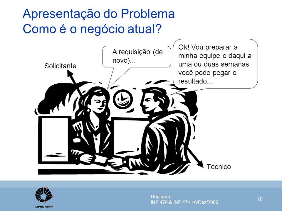 Unicamp INF-470 & INF-471 16/Dez/2006 10 Apresentação do Problema Como é o negócio atual? Técnico Solicitante A requisição (de novo)... Ok! Vou prepar