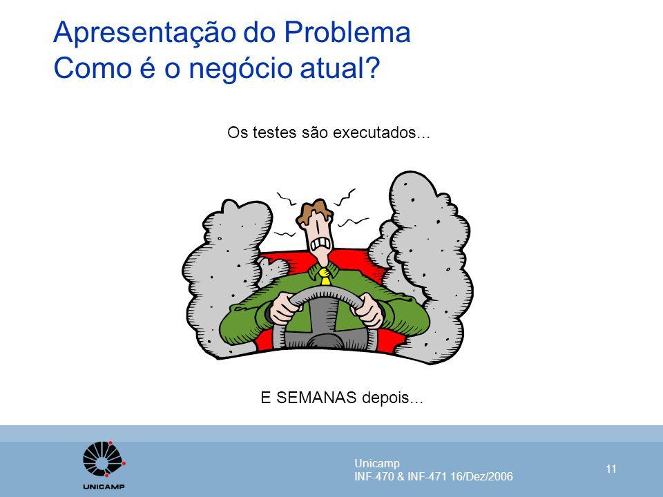 Unicamp INF-470 & INF-471 16/Dez/2006 11 Apresentação do Problema Como é o negócio atual? E SEMANAS depois... Os testes são executados...