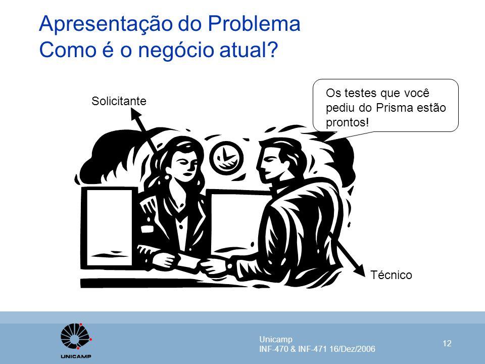 Unicamp INF-470 & INF-471 16/Dez/2006 12 Apresentação do Problema Como é o negócio atual? Técnico Solicitante Os testes que você pediu do Prisma estão