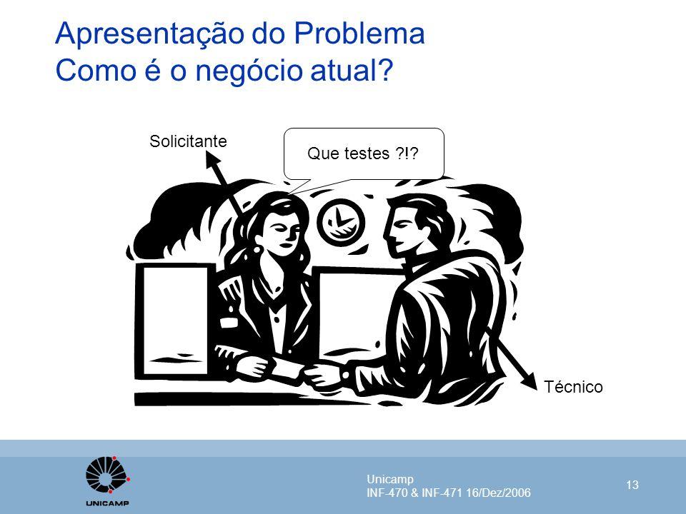 Unicamp INF-470 & INF-471 16/Dez/2006 13 Apresentação do Problema Como é o negócio atual? Técnico Solicitante Que testes ?!?