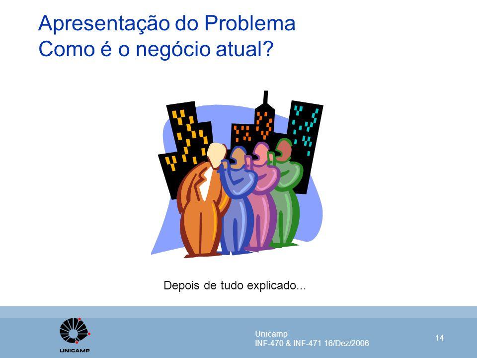 Unicamp INF-470 & INF-471 16/Dez/2006 14 Apresentação do Problema Como é o negócio atual? Depois de tudo explicado...