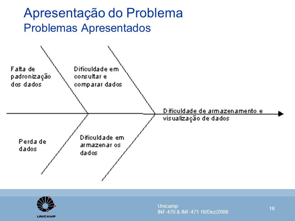 Unicamp INF-470 & INF-471 16/Dez/2006 16 Apresentação do Problema Problemas Apresentados