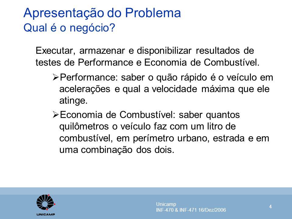 Unicamp INF-470 & INF-471 16/Dez/2006 4 Apresentação do Problema Qual é o negócio? Executar, armazenar e disponibilizar resultados de testes de Perfor