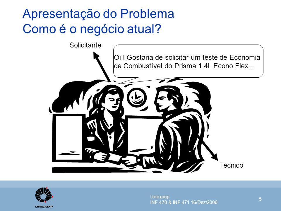 Unicamp INF-470 & INF-471 16/Dez/2006 5 Apresentação do Problema Como é o negócio atual? Oi ! Gostaria de solicitar um teste de Economia de Combustíve