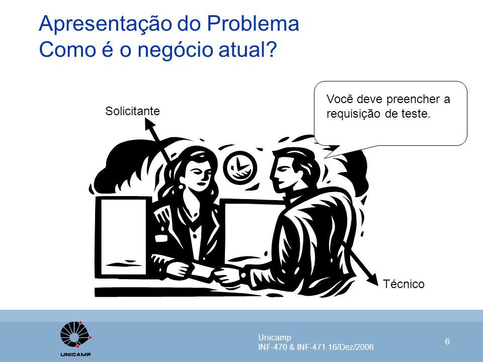Unicamp INF-470 & INF-471 16/Dez/2006 6 Apresentação do Problema Como é o negócio atual? Técnico Solicitante Você deve preencher a requisição de teste