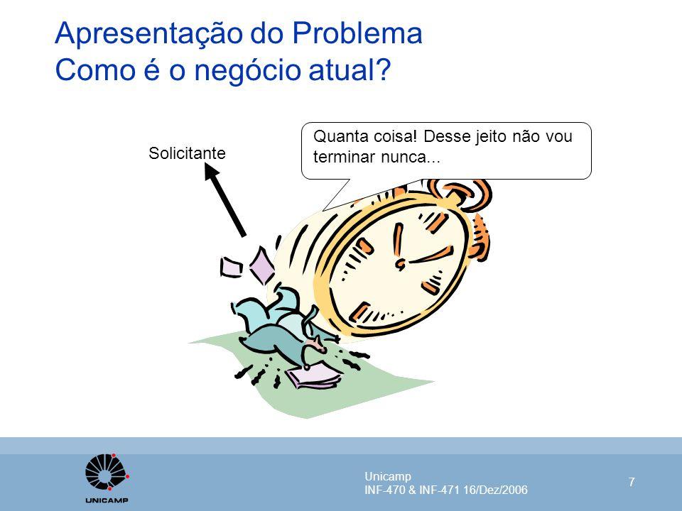 Unicamp INF-470 & INF-471 16/Dez/2006 8 Apresentação do Problema Como é o negócio atual.
