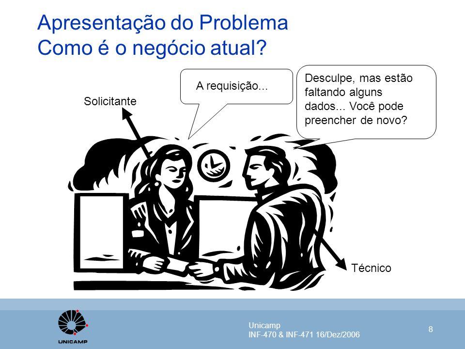 Unicamp INF-470 & INF-471 16/Dez/2006 8 Apresentação do Problema Como é o negócio atual? Técnico Solicitante A requisição... Desculpe, mas estão falta