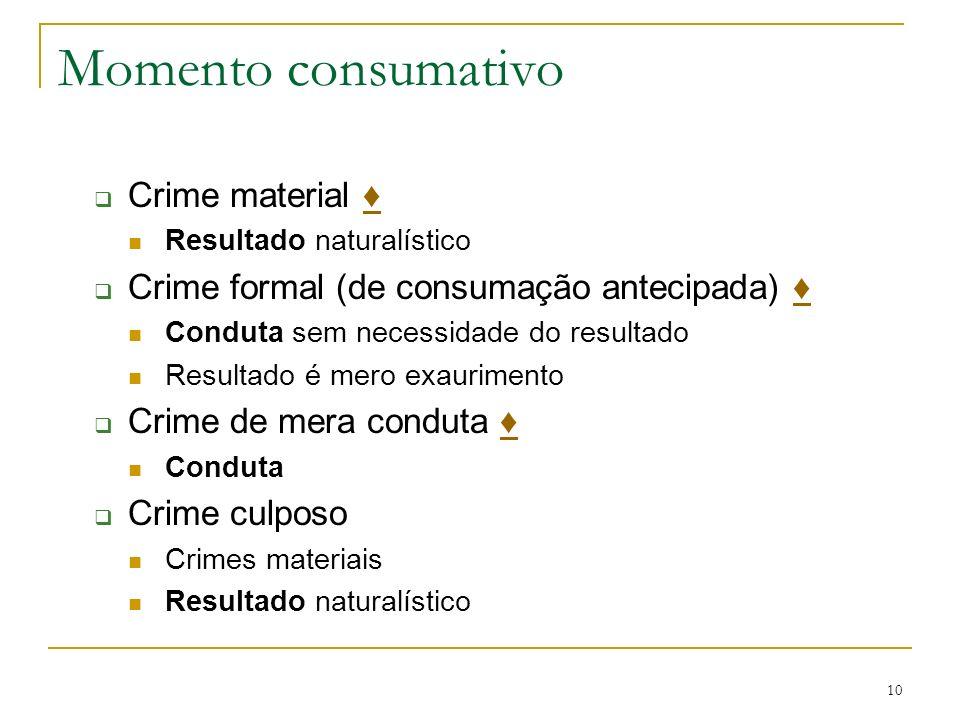 Momento consumativo Crime material Resultado naturalístico Crime formal (de consumação antecipada) Conduta sem necessidade do resultado Resultado é me