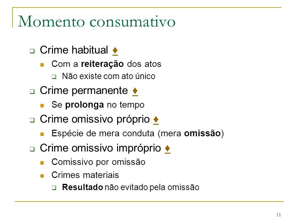 11 Momento consumativo Crime habitual Com a reiteração dos atos Não existe com ato único Crime permanente Se prolonga no tempo Crime omissivo próprio