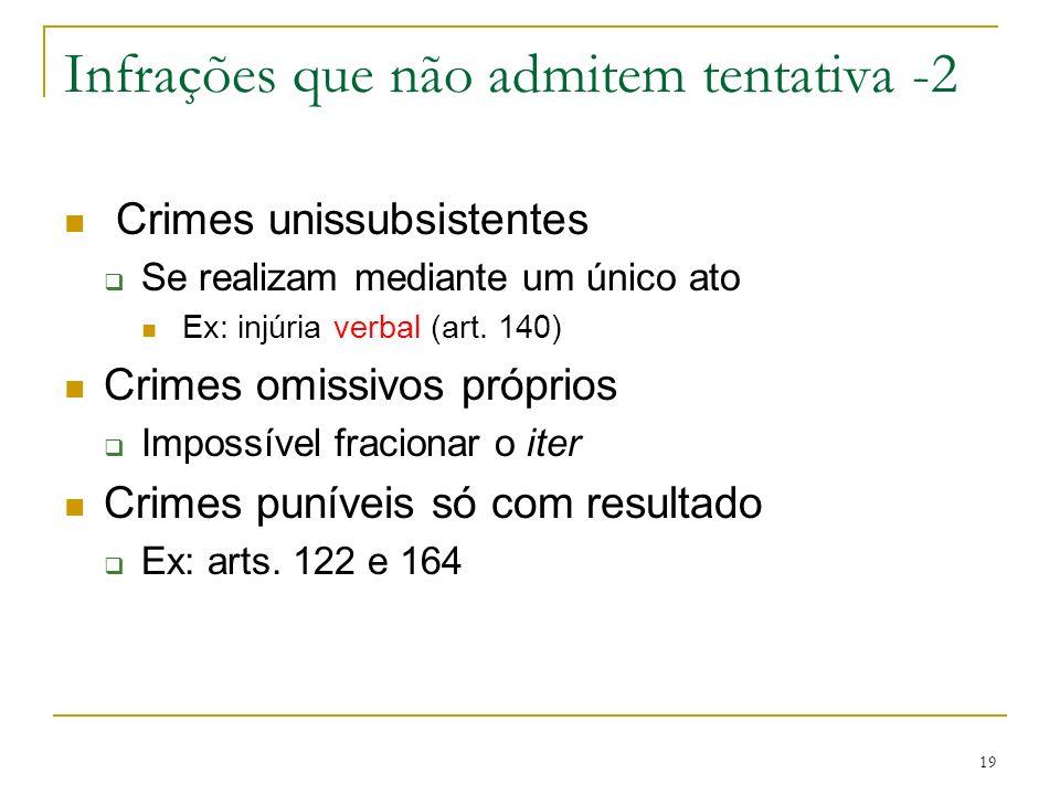 Infrações que não admitem tentativa -2 Crimes unissubsistentes Se realizam mediante um único ato Ex: injúria verbal (art. 140) Crimes omissivos própri