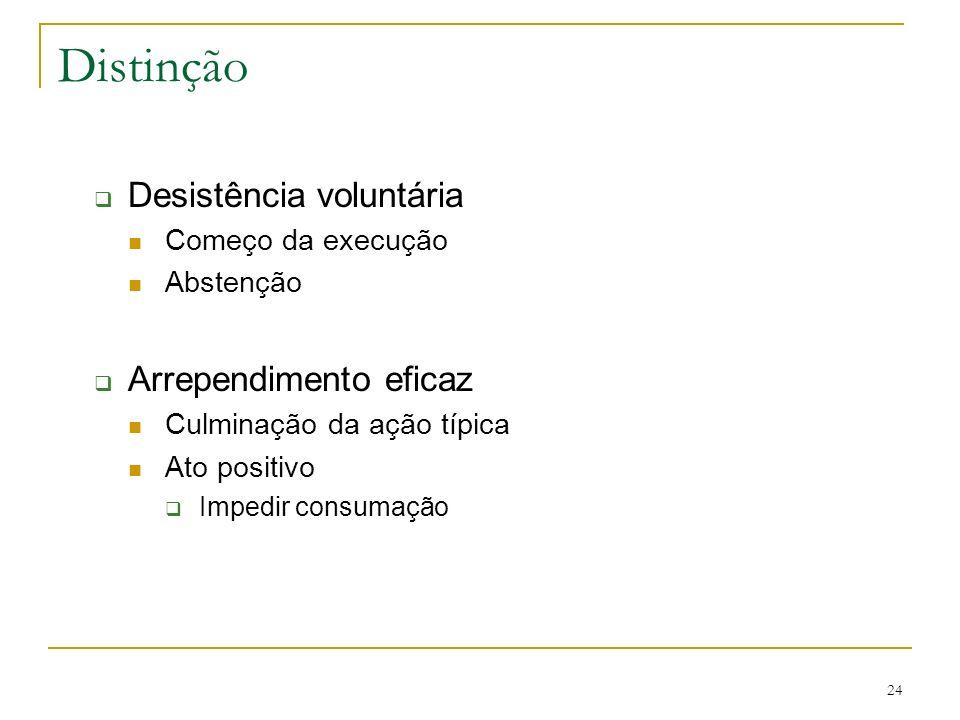 24 Distinção Desistência voluntária Começo da execução Abstenção Arrependimento eficaz Culminação da ação típica Ato positivo Impedir consumação