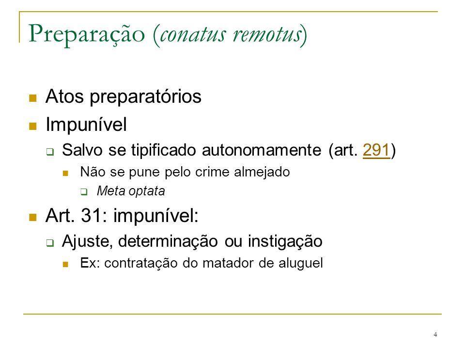 Preparação (conatus remotus) Atos preparatórios Impunível Salvo se tipificado autonomamente (art. 291)291 Não se pune pelo crime almejado Meta optata