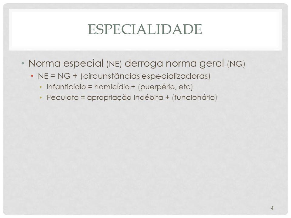 ESPECIALIDADE Norma especial (NE) derroga norma geral (NG) NE = NG + (circunstâncias especializadoras) Infanticídio = homicídio + (puerpério, etc) Pec