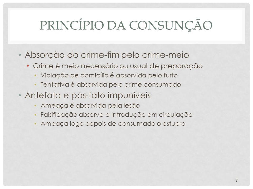 PRINCÍPIO DA CONSUNÇÃO Absorção do crime-fim pelo crime-meio Crime é meio necessário ou usual de preparação Violação de domicílio é absorvida pelo fur